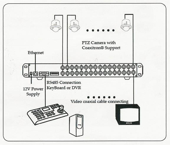 diagram to ptz rs485 blog wiring diagram Security Camera Wiring Diagram 3 Wire pelco ptz camera wiring diagram all wiring diagram rs485 cable ptz diagram to ptz rs485